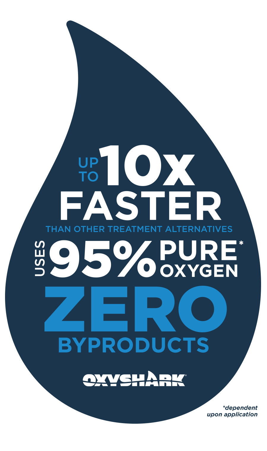 OxyShark wastewater treatment process system details infographic